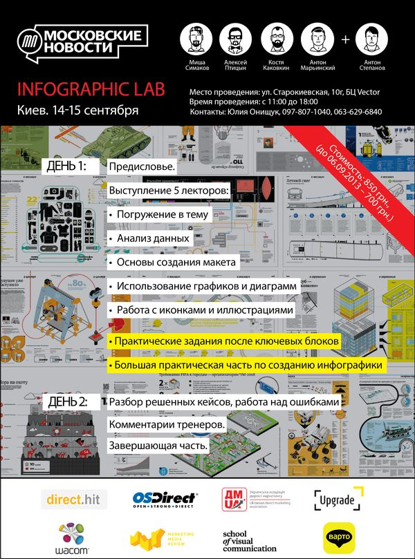 direct.hit 2013 представляет осенний Infographic Lab